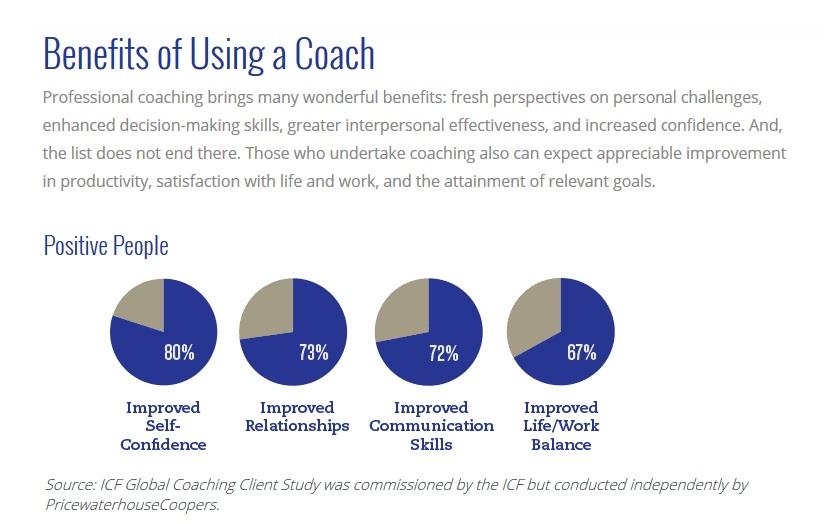 CoachingICF1