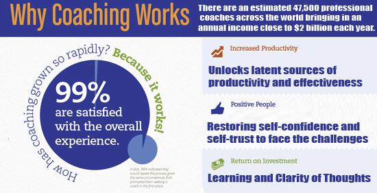 why-coaching