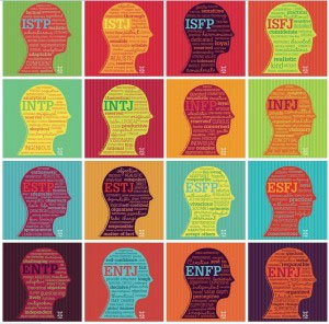 Free Myers Briggs Style Personality Test